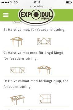 Hur skall jag bygga? | Sida 3 | Byggahus.se