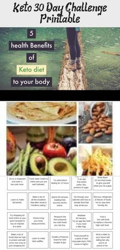 Keto Diet Recipes For Beginners #KetogenicDietBreakfast Ketogenic Diet Breakfast, Cyclical Ketogenic Diet, Ketogenic Diet Food List, Ketogenic Diet For Beginners, Keto Diet For Beginners, Keto Diet Plan, Diet Meal Plans, Keto Diet Benefits, Low Carbohydrate Diet