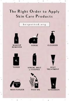 The Right Order to Apply Skin Care Products | Be Spotted