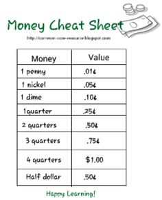Printable - Great way to introduce money to children.