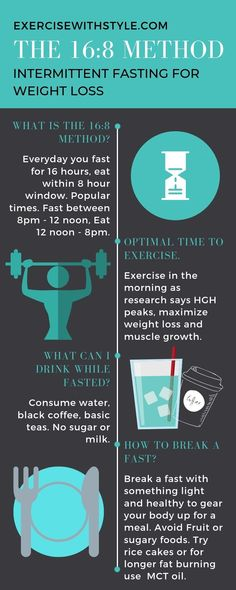 The 16_8 method to intermitent fasting Diet Food To Lose Weight, Weight Loss Meals, Weight Loss Challenge, Weight Loss Diet Plan, Losing Weight Tips, Fast Weight Loss, Healthy Weight, Weight Loss Tips, How To Lose Weight Fast