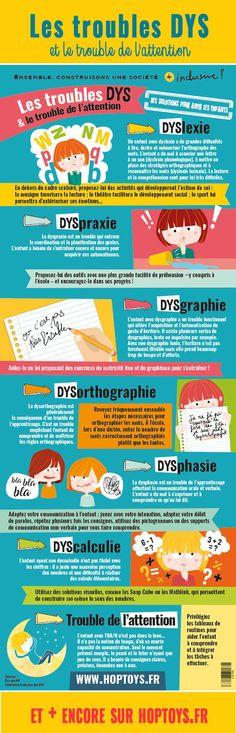 Infographie à imprimer gratuitement sur les troubles DYS