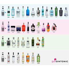 Guía Gintonic :)  Nos sorprenden con una selección de maridajes para los cuatro colores de Original Tonic. ¡Buenos consejos, como nos tienen acostumbrados! ;) #OriginalTonic #GinTonic #VodkaTonic #Cocktail