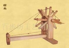 Technology: Most people only used simple technology, such as spinning wheels (above) or hand spindles to make silk and cotton. However, by the 19th century china had fallen behind in technology.