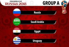 World Cup 2018 - Group A