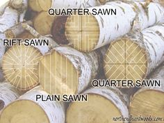 Plain sawn, quarter sawn and rift sawn markings