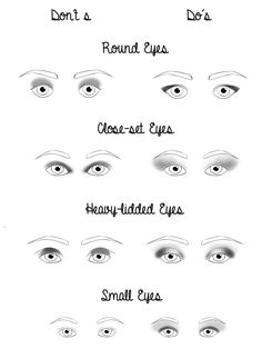 How to Change Your Eye Shape with Makeup