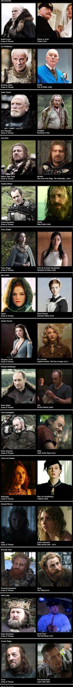 game of thrones film karakterleri