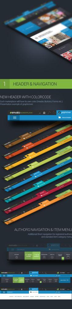 Redesign envato marketplace by Patrick Offczorz, via Behance