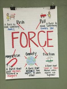Force and Motion Anchor Chart. Aligned to the Florida science standards for second grade. First Grade Science, Primary Science, Kindergarten Science, Middle School Science, Elementary Science, Physical Science, Science Classroom, Teaching Science, Science Education