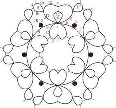 Heart doily by Iris Tatting; free downloadable pattern