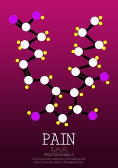 химическая формула боли