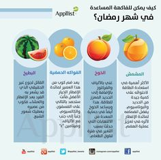 Twitter / Appllist_Tweets: فوائد تناول الفواكه بعد الإفطار...