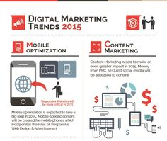 Digital-Marketing-Trends-2015_withsource-01-crop