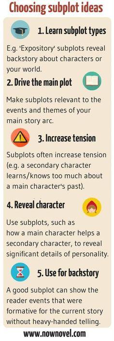 Read the full post for subplot writing tips.