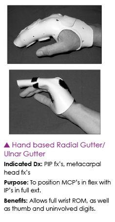 hand based radial gutter