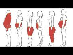 Chá para combater Retenção de Líquido, Baixar Peso e Reduzir Colesterol - YouTube