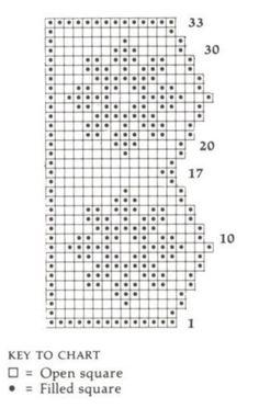 Needle-Works Butterfly: Filet Crochet Shelf-Edgings With Patterns