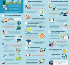 Content marketing is currently one of the most used online marketing strategies, and according to all future forecasts, the creation of quality content will continue to be the pillar upon which most… Online Marketing Strategies, Digital Marketing Services, Content Marketing, Social Media Marketing, Social Media Content, Social Networks, Competitor Analysis, Online Advertising, Digital Media