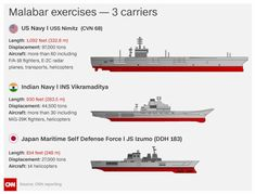 Malabar largest ever exercise USS Nimitz, INS Vikramaditya and JS Izumo : india Uss Nimitz, Indian Navy, Bendy And The Ink Machine, Submarines, Aircraft Carrier, Us Navy, Ships, Tech, Military