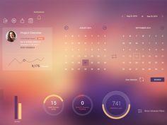 Dashboard and UI Design