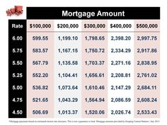 As interest rates begin their rise, payments will be affected accordingly. If you are thinking of buying a home but are not sure if you should wait it out a little longer, here's some food for thought...  For real estate help visit http://amiembozeman.net