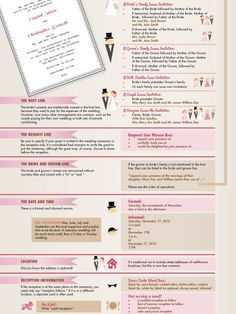 Wedding Etiquette 101 Infographic