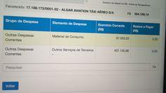 RN POLITICA EM DIA: EM 11 MESES, GOVERNO ROBINSON JÁ GASTOU MAIS DE R$...