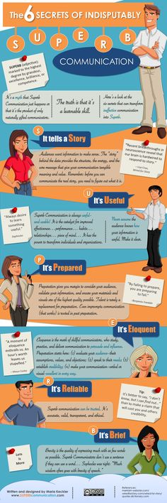 31 Good Ice Breaker Questions for Work & 6 Tips to Being an Effective Communicator