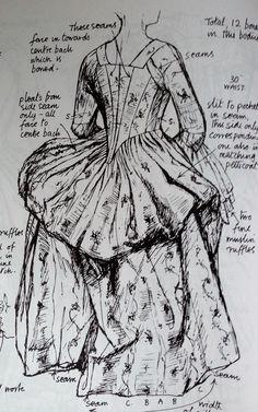 Nancy Bradfield illstration, Costume In Detail; 1730 - 1930, Eric Dobby Publishing, London, 1968. pg 61.