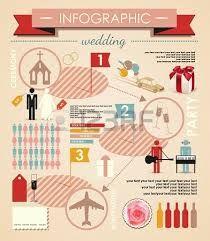 inviti matrimonio infografica - Cerca con Google