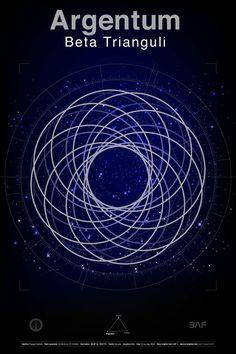 Rockie 14: Mission Triangulum Constellation Posters by Jeremy James, via Behance