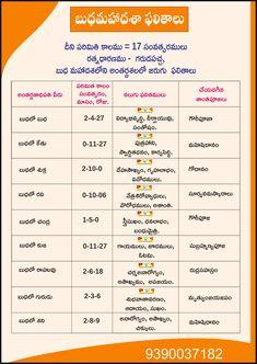 Astrology Telugu, Shirdi Sai Baba Wallpapers, Ganesh Pendant, S8 Wallpaper, Lord Mahadev, Shiva Lord Wallpapers, Hand Work Blouse Design, Hindu Mantras, Emerald Gem