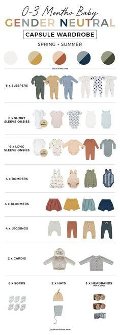 Gender Neutral Baby Clothes, Cute Baby Clothes, Baby Gender, Maternity Capsule Wardrobe, Pregnancy Wardrobe, Minimalist Baby, Summer Baby, Spring Summer, Soft Summer