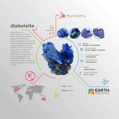 Diaboleite is similar yet distinctly different from boleite - hence it's name comes from the Greek διά 'Dia' meaning 'apart' or 'distinct from'. #science #nature #geology #minerals #rocks #infographic #earth #diaboleite #boleite