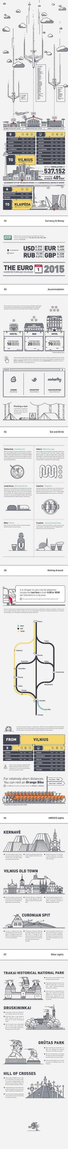 Infographic Infographic guide to Lithuania in Infographic: