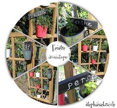 diy jardin aromatique original