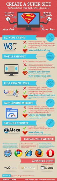 Create A Super Site - The Website Test - Find Out How Good Your Site Is #infographic