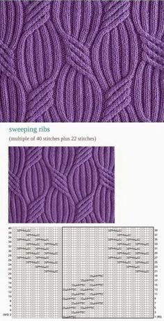 New Pics beautiful knitting stitches Popular Beautiful knit stitch pattern Knitting Stiches, Cable Knitting, Knitting Charts, Crochet Stitches, Hand Knitting, Cable Knit Blankets, Baby Blankets, Knitting Needles, Stitch Patterns