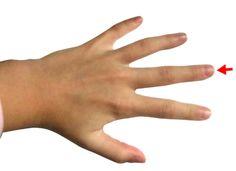 Każdy palec ma się łączyć z 2 organami!