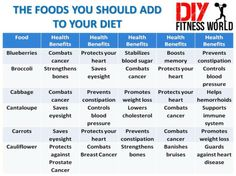 Add these Fruits & Vegetables for a Healthy Life