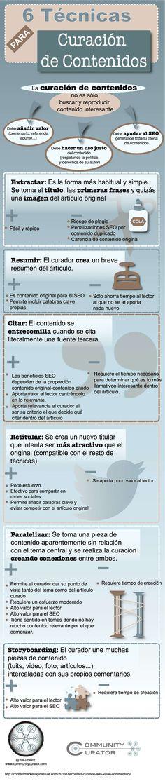 Curación de contenidos: 6 técnicas. #infografía #SEO #Marketing                                                                                                                                                                                 Más