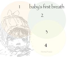 There is no other feeling in the world than holding your newborn for the very first time. Listening to their first cry, first smile first meal their first anything! What I remember so vividly when ...