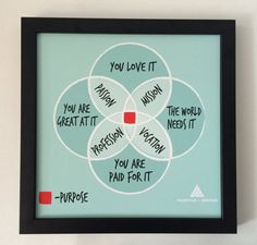 Love this! Chasing that red spot. Find your purpose.