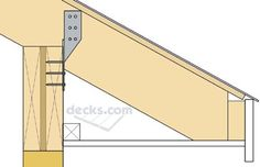 Soffits and Fascia boards on your porch roof.