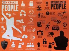 13 differences between successful and unsuccessful people #success