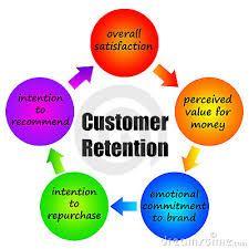 customerretention http://successwithjoanharrington.internetlifestylenetwork.com/improve-customer-retention-rates/