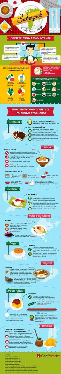Самые полезные завтраки в разных странах мира (инфографика)
