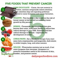 Foods that Prevent #Cancer, via @determined2cure #d2c