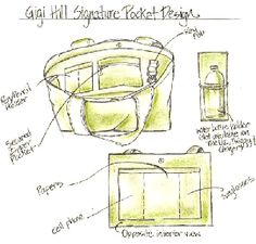 Love the inside of my new Gigi Hill bag!  Totally keeps you organized with 6-8 pockets and a key FOB!!